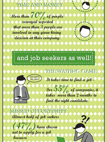 People need jobs, so why is it so hard to hire? Infographic