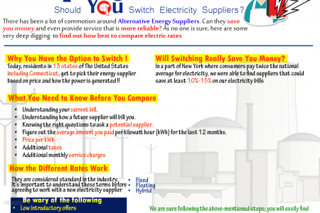 People Of Connecticut Should You Switch Electricity Suppliers Infographic