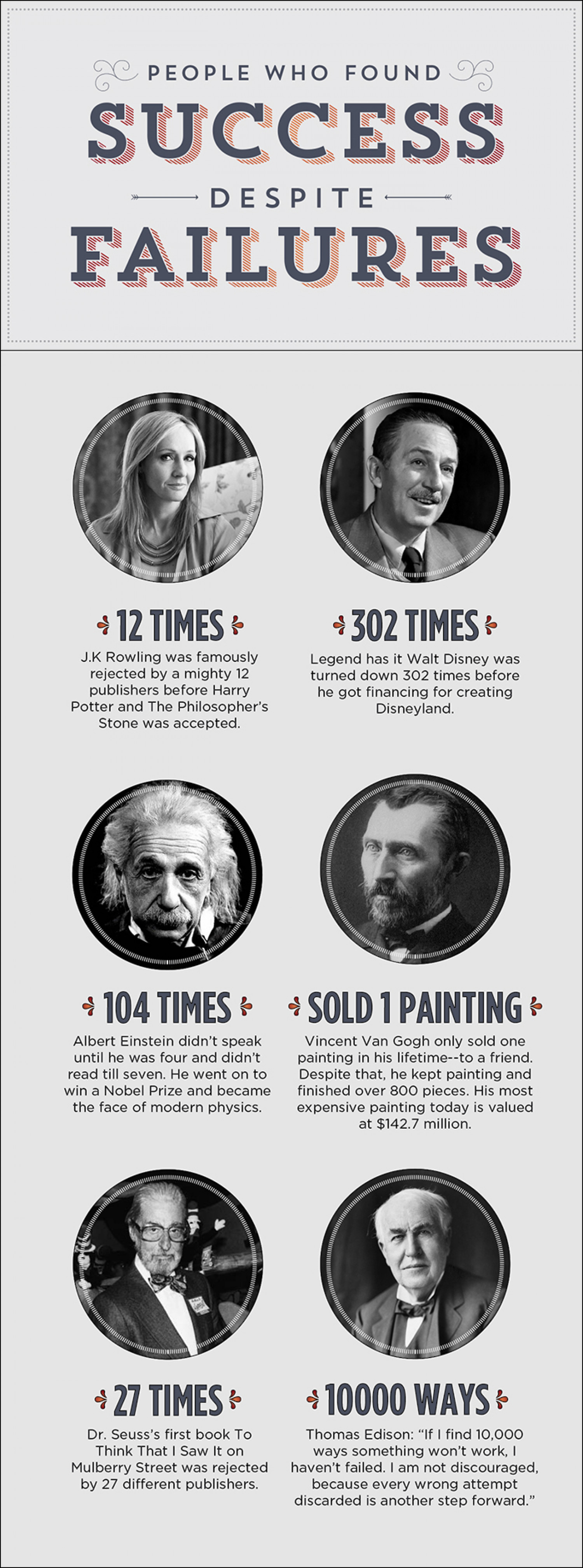 People Who Found Success Despite Failures Infographic