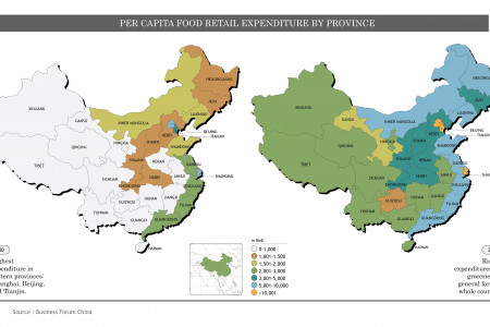 PER CAPITA FOOD RETAIL EXPENDITURE BY PROVINCE Infographic