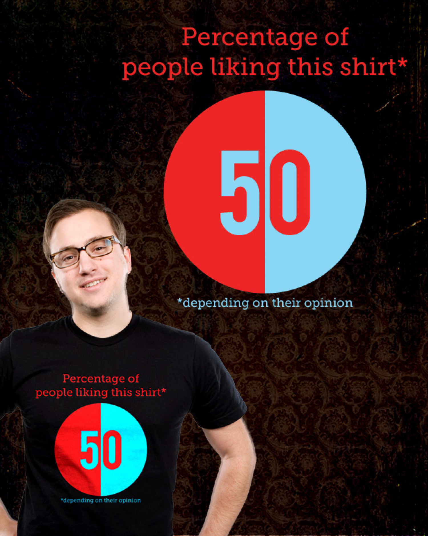 Percentage of people Liking this shirt Infographic
