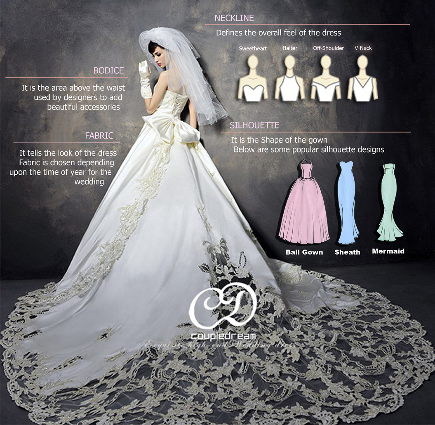 Perfect Gowns for Perfect Brides Infographic