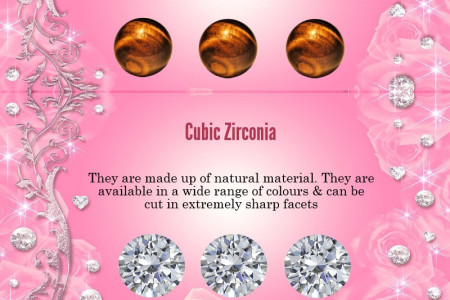 Perfect Stones for Perfect Jewellery Infographic