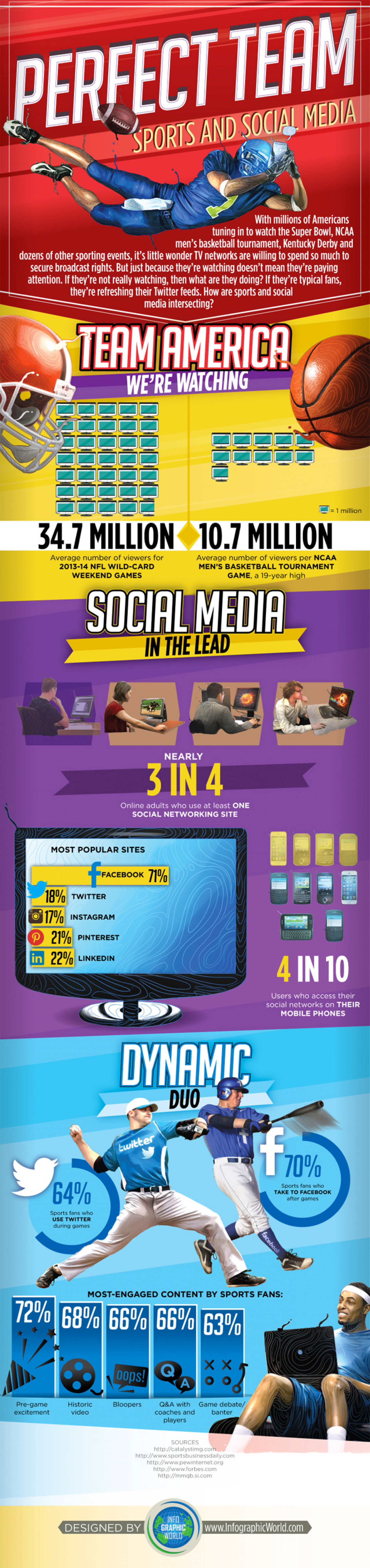 Perfect Team: Sports and Social Media Infographic