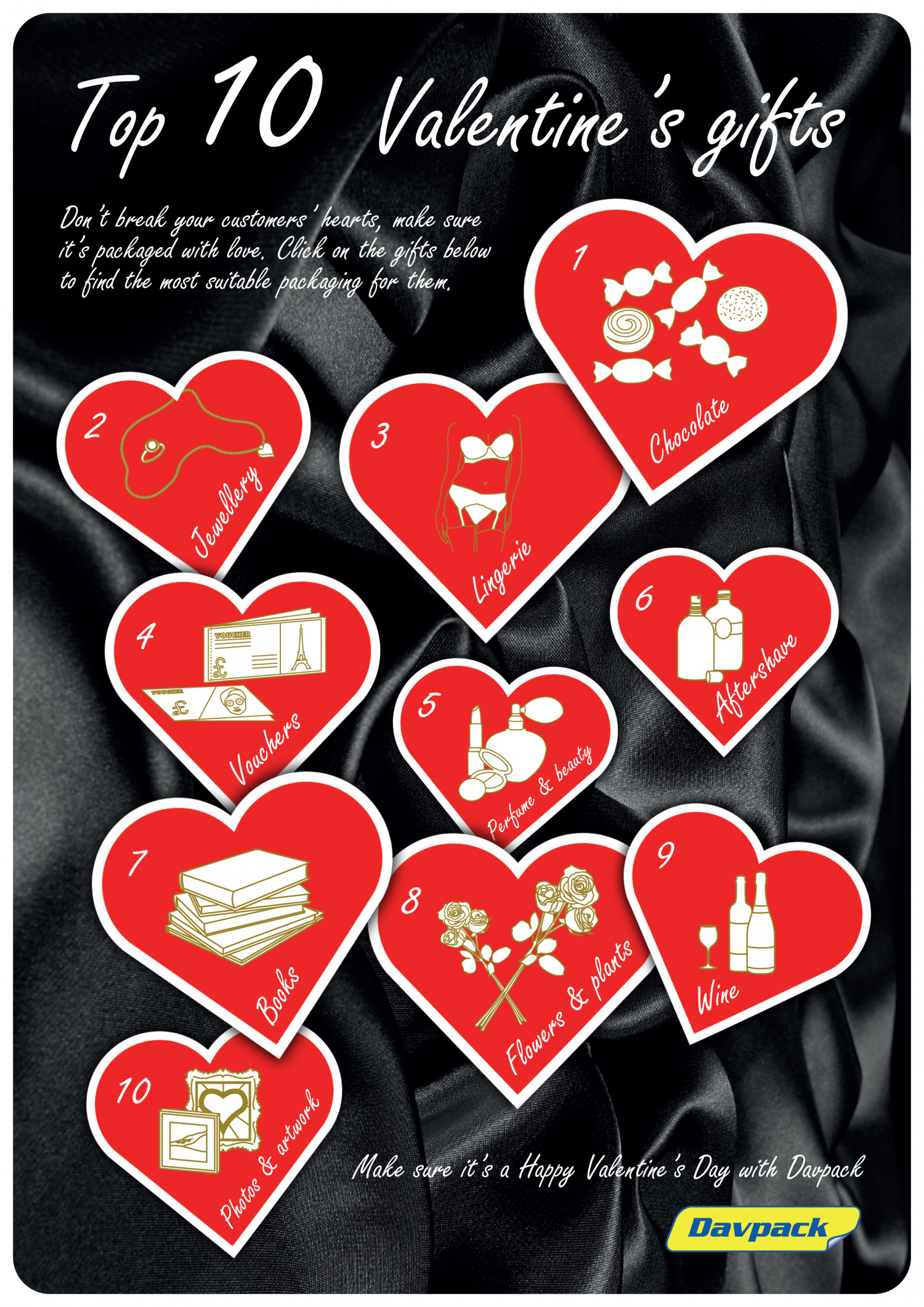 Perfect Valentine's Day Gift Packaging Infographic