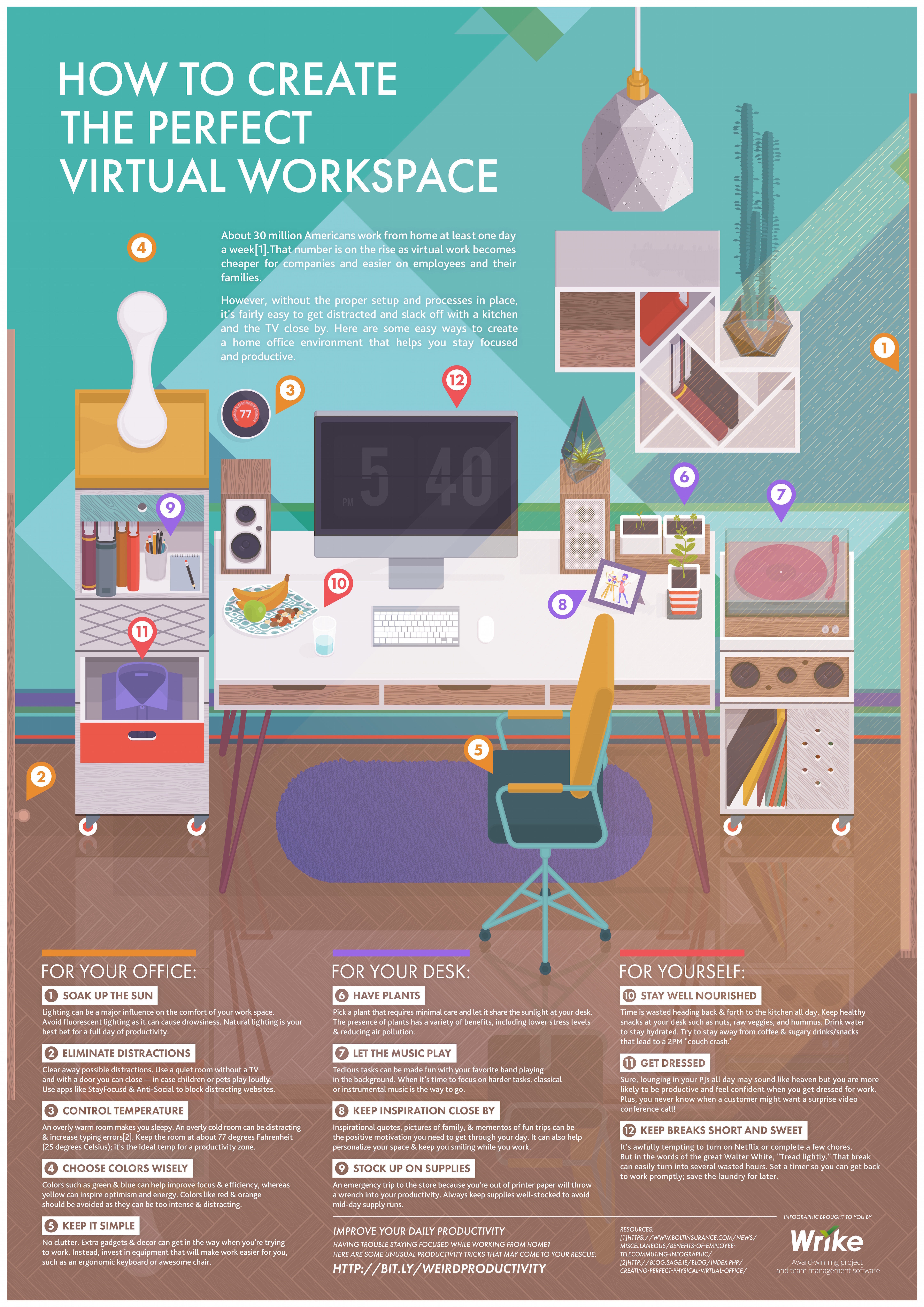 how to create your perfect remote work environment infographic the poster version