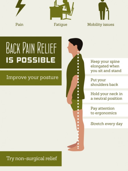 Perfect Your Posture for Less Back Pain  Infographic