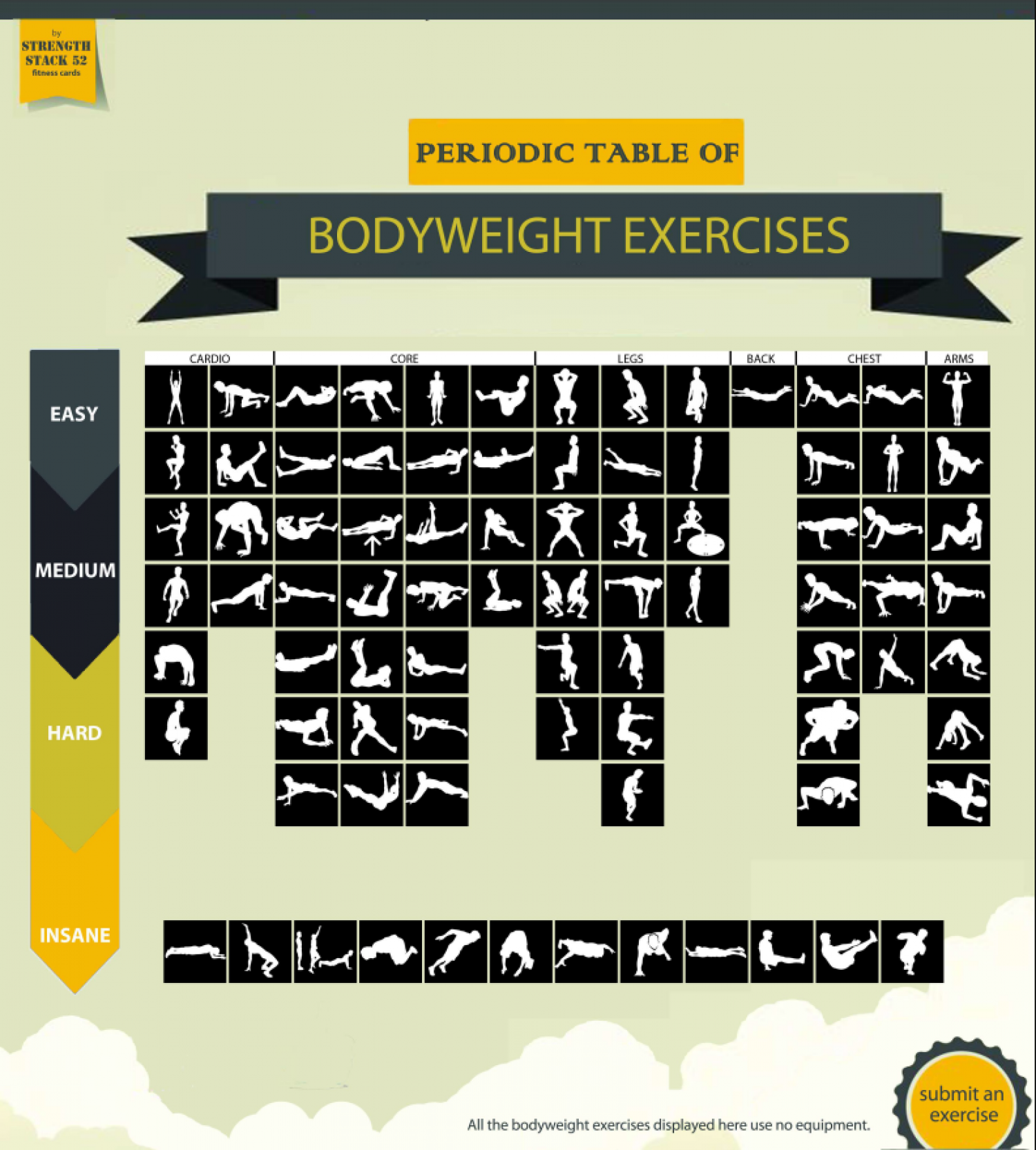 Periodic Table of Bodyweight Exercises (Clickable) Infographic