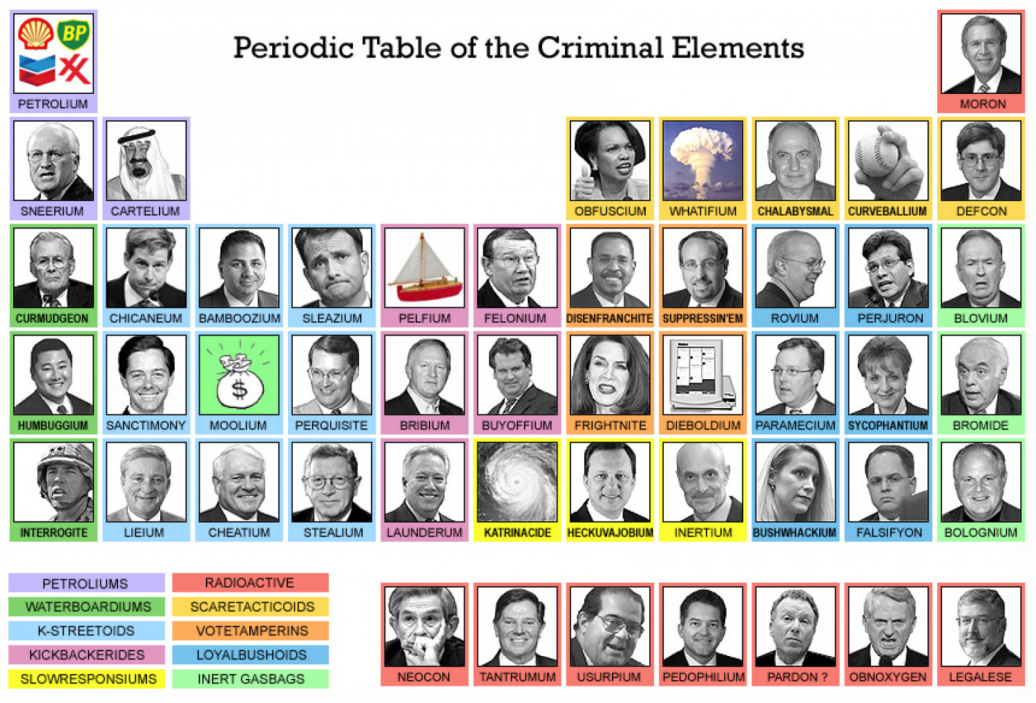 Periodic Table of Criminal Elements Infographic