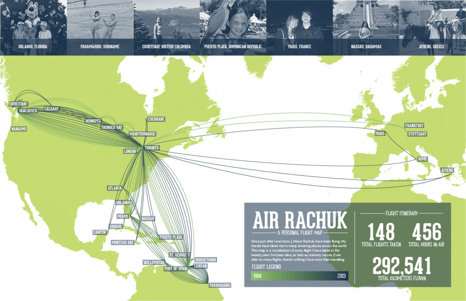 Personal Flight Map Infographic