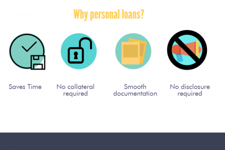 Personal Loans over Loan Against Property Infographic