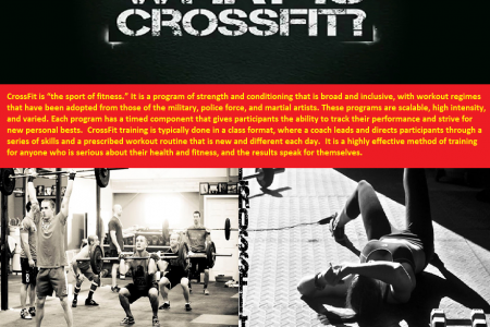 Personal Training at Cross Fit Solid Ground - Markham, ON Infographic