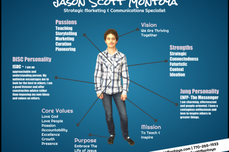 Personal Visual Profile of Jason Scott Montoya Infographic