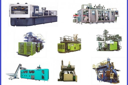 Pet All Mfg. Offers the Best Blow Molding Equipment Infographic