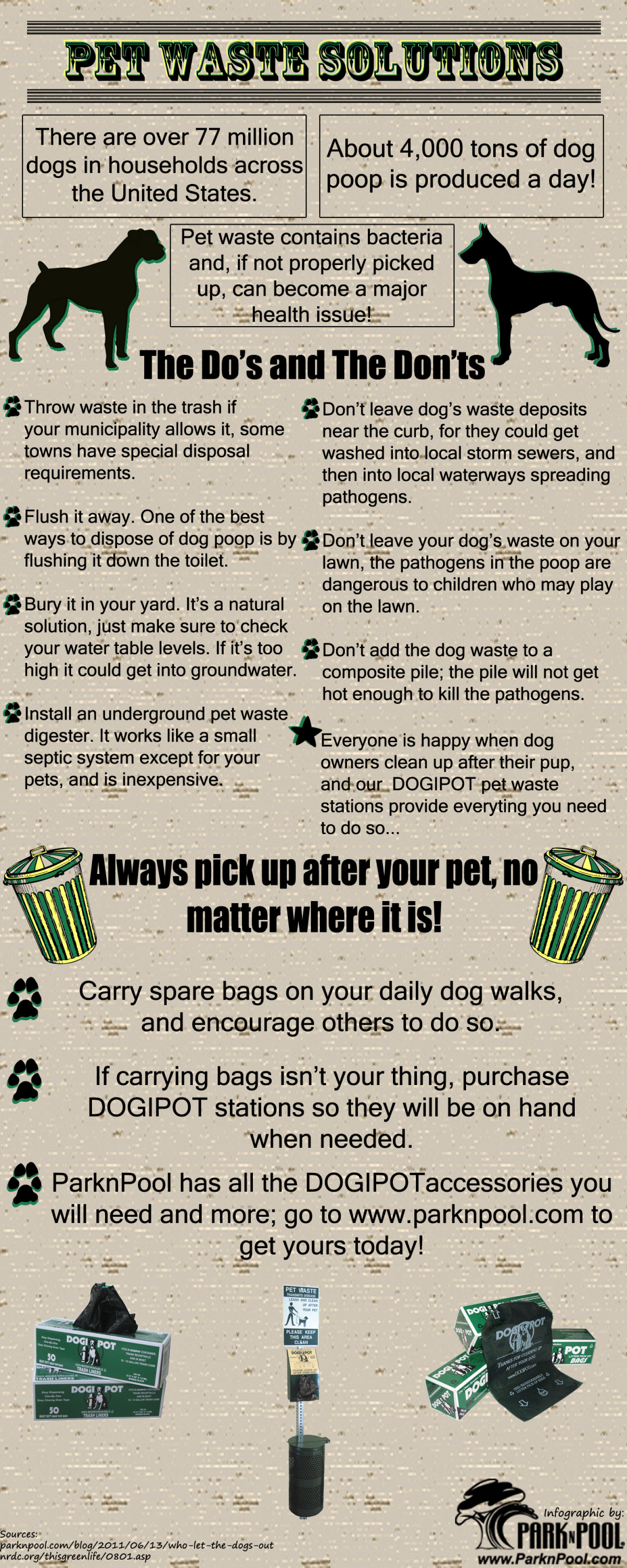 Pet Waste Solutions  Infographic
