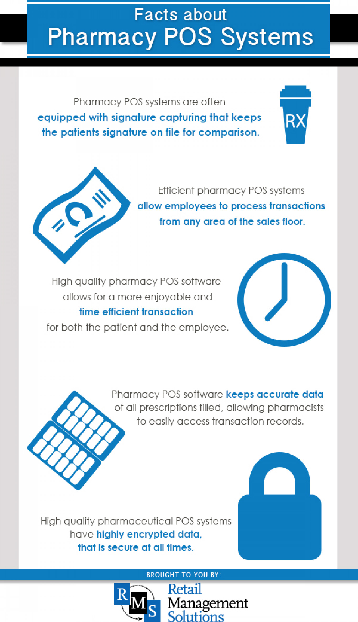 Facts About Pharmacy POS Systems Infographic