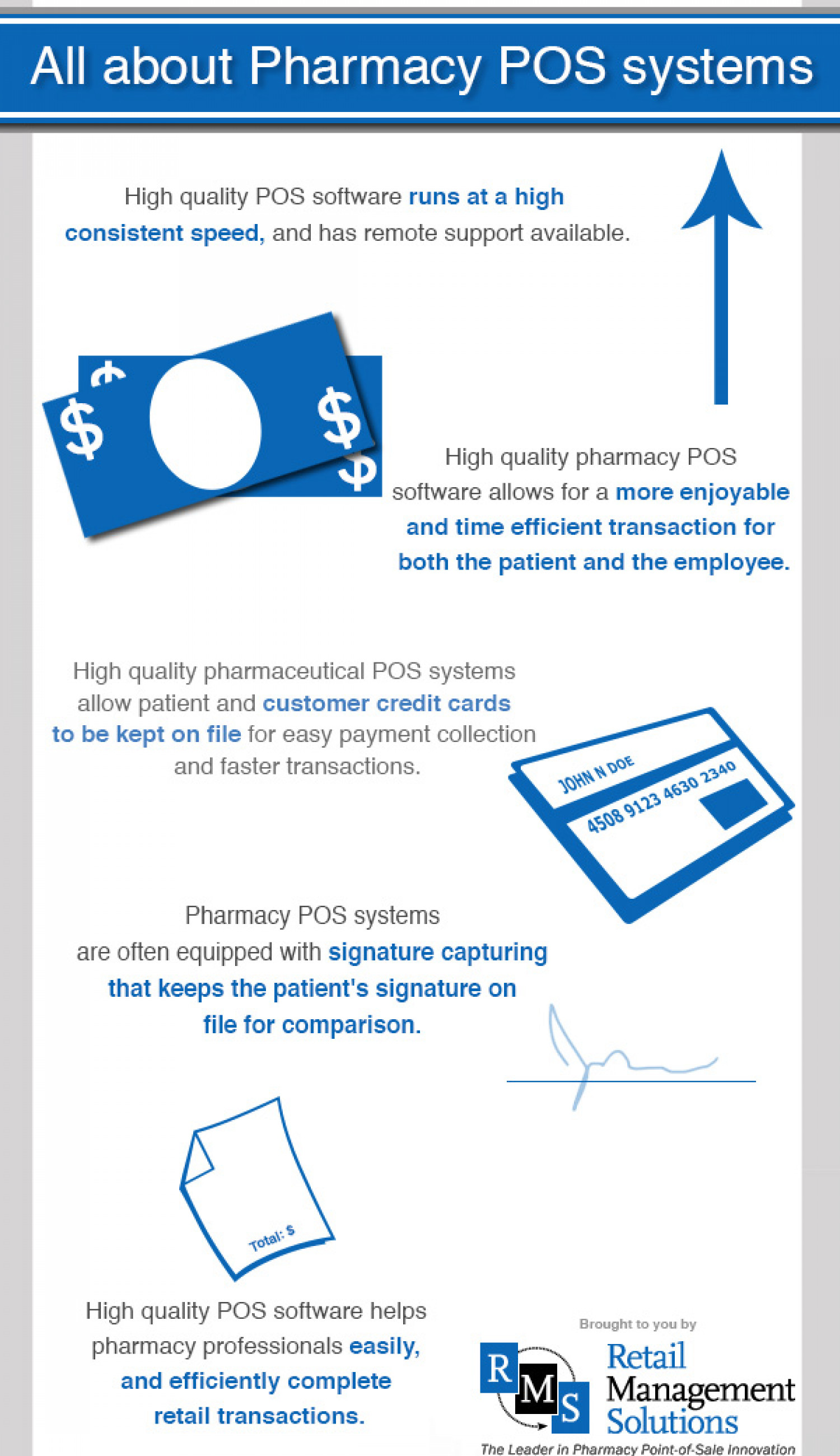 All About Pharmacy POS Systems Infographic