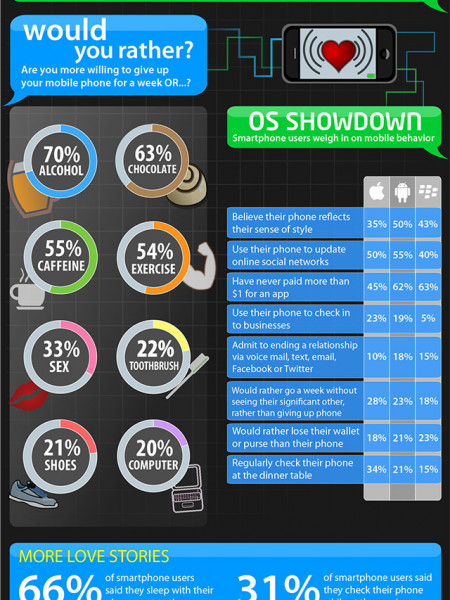 Phone Wars: Would You Rather? Infographic