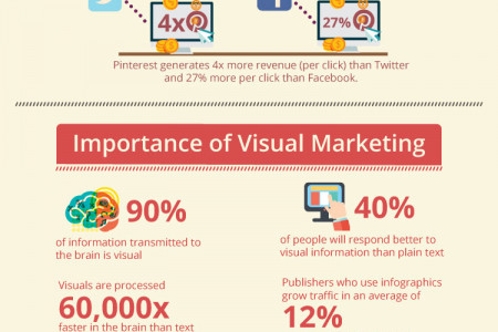 Photo Marketing to Enhance Your Brand Infographic