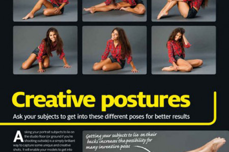 Photography Backdrops by Backdropsource Infographic