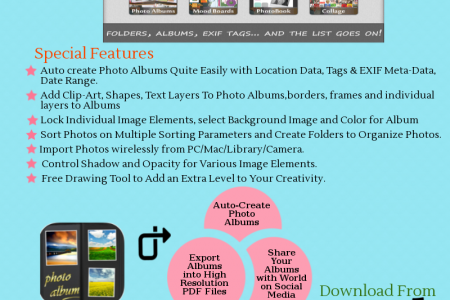Photos To Albums - Most Innovative and Versatile Photo Album Organizer App for iPad Infographic