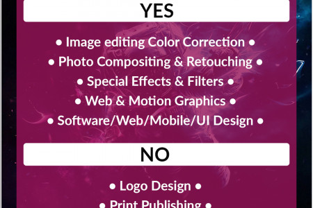 Photoshop course for Kids - When to use Photoshop Infographic