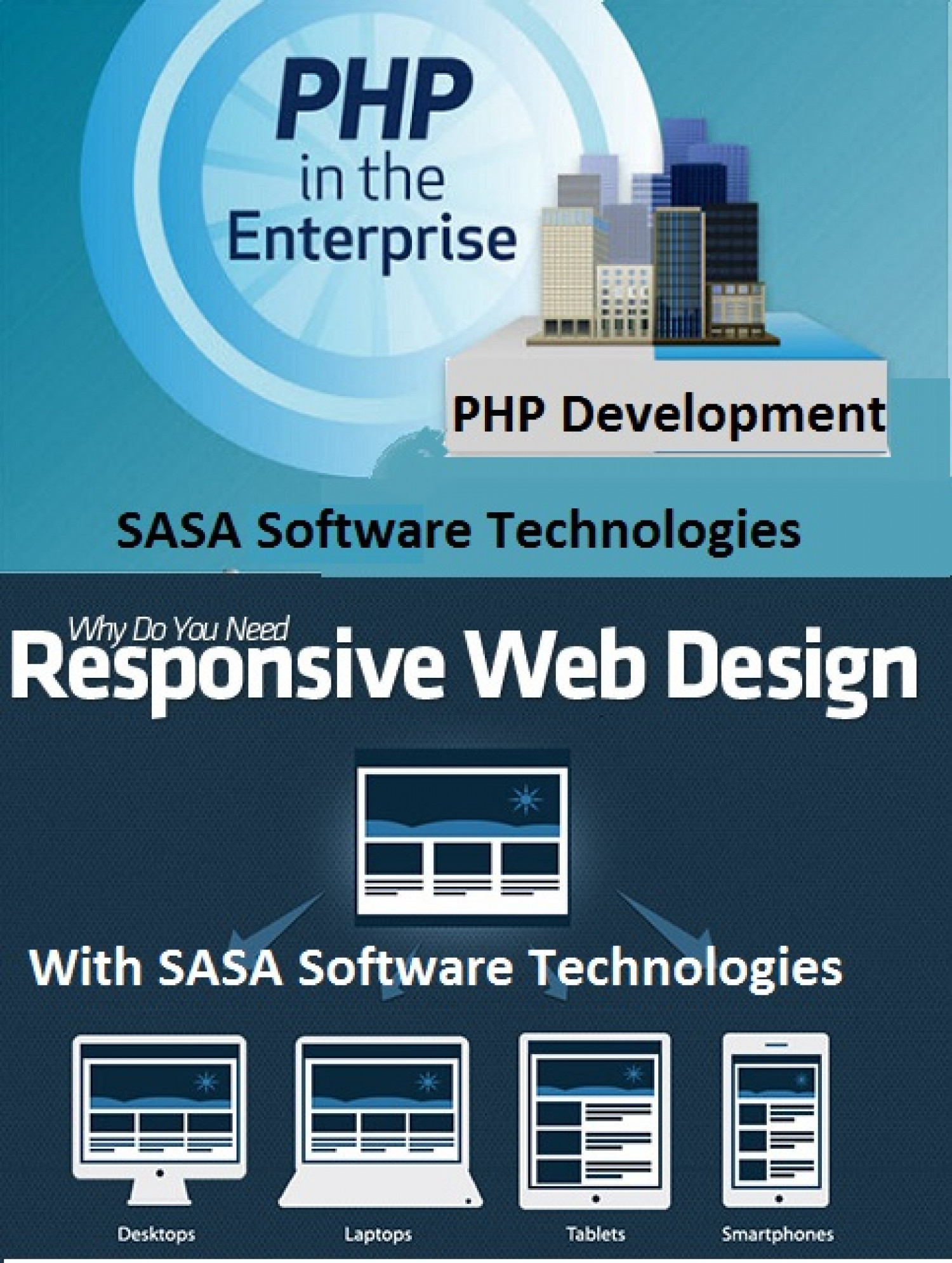 PHP Development Company In India Infographic