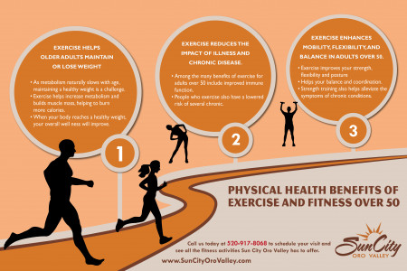 Physical Health Benefits of Exercise and Fitness Over 50 Infographic