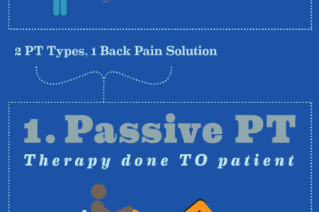 Physical Therapy: Positioned for Back Pain Relief Infographic