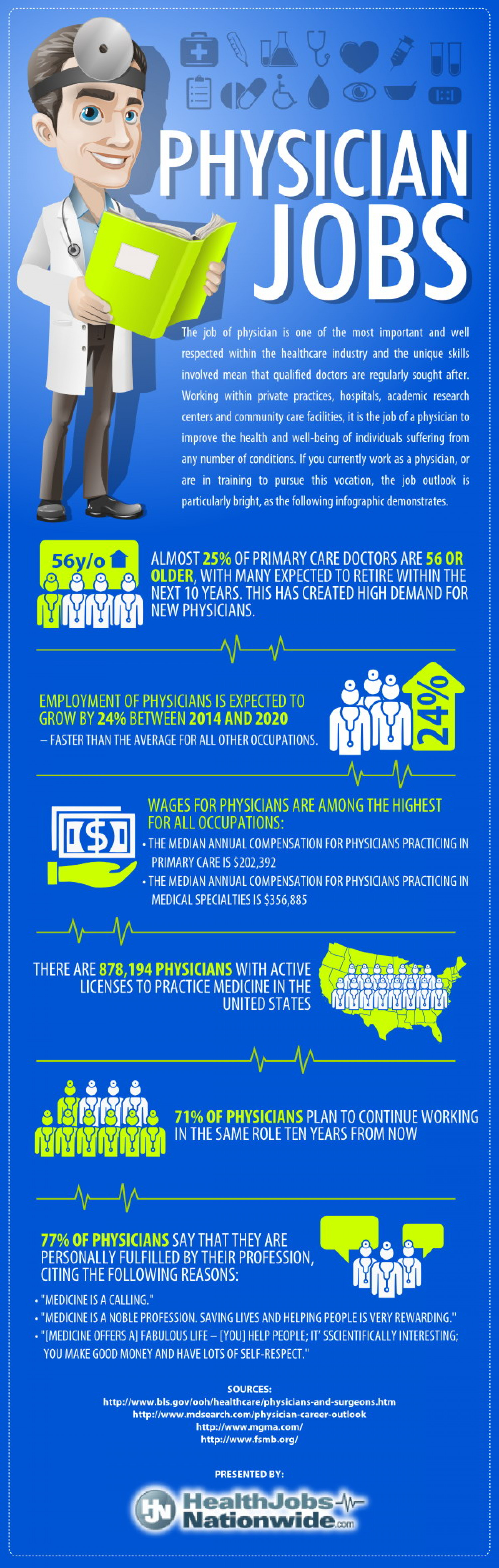 Physician Jobs Infographic