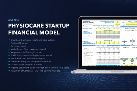 PHYSIOCARE STARTUP FINANCIAL MODEL Infographic