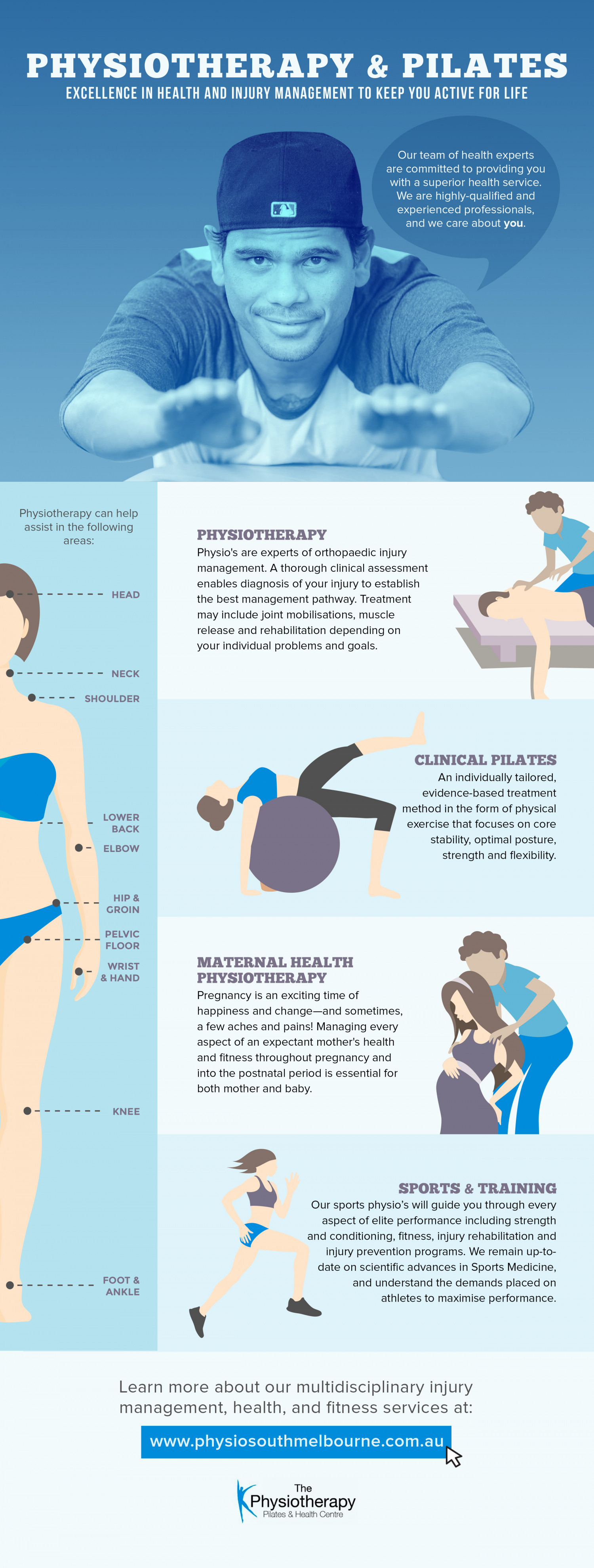 Physiotherapy & Pilates - Excellence in Health and Injury Management to Keep You Active for Life Infographic