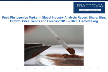 Phytogenic Feed Additives Market dominated by Poultry production which accounted more than 37% of the total volume in 2014 Infographic
