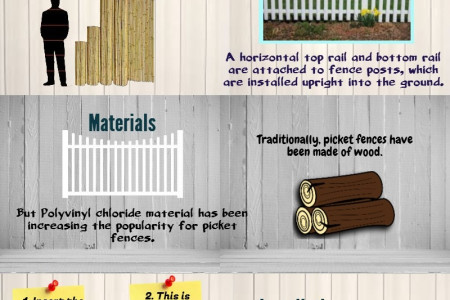 Picket Fence Infographic