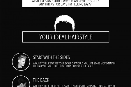 Picking A New Men's Hairstyle. Infographic