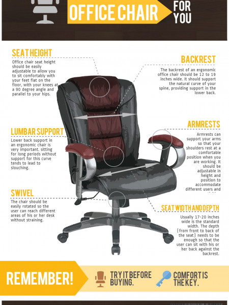 Picking The Right Office Chair For You Infographic