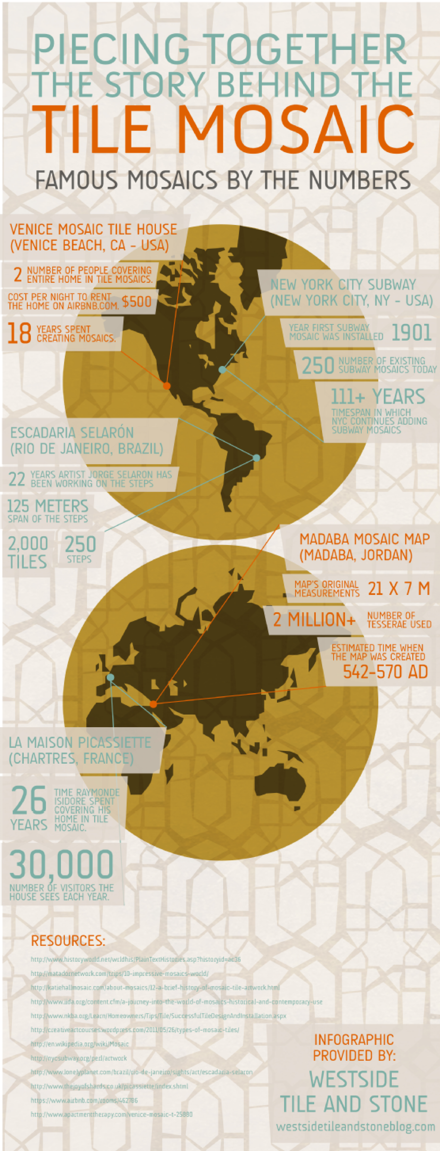 Piecing Together the Story behind the Tile Mosaic Infographic