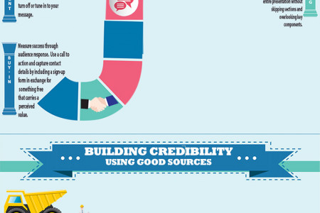 Pillars of Content Strategy Infographic