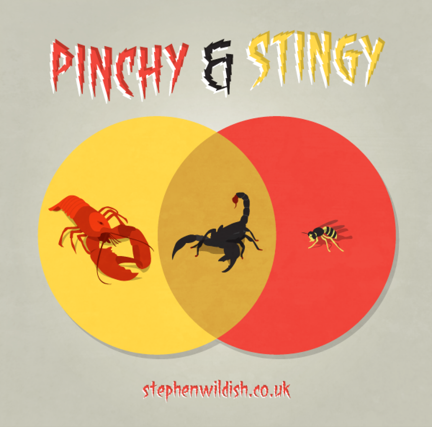 Pinchy & Stingy Infographic