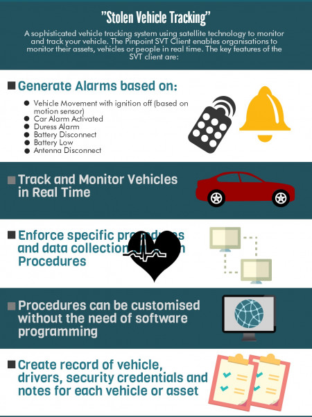 Pinpoint Stolen Vehicle Tracking Infographic