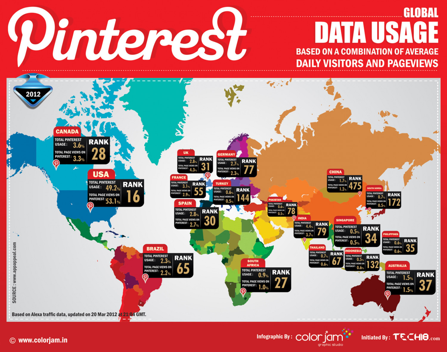 Pinterest : Global Data Usage Infographic