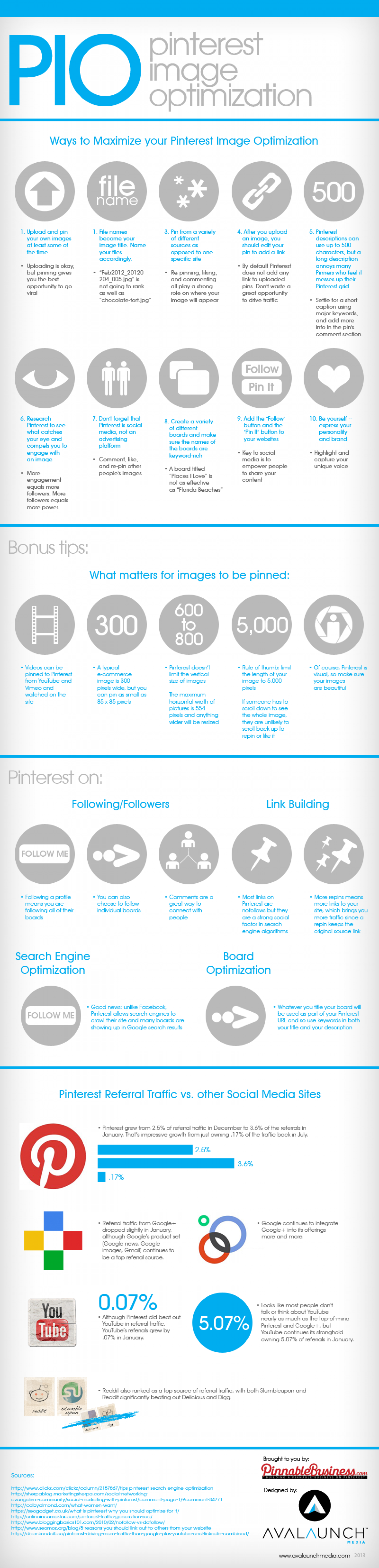 Pinterest Image Optimization Infographic