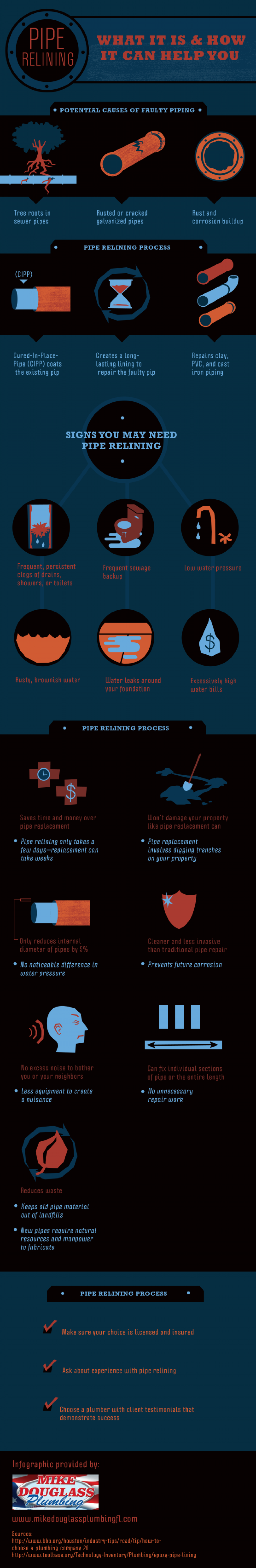 Pipe Relining: What It Is and How It Can Help You  Infographic