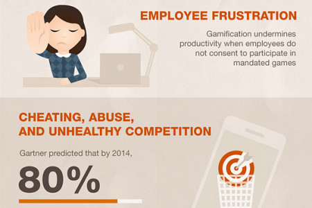 Pitfalls of Workplace Gamification   Infographic