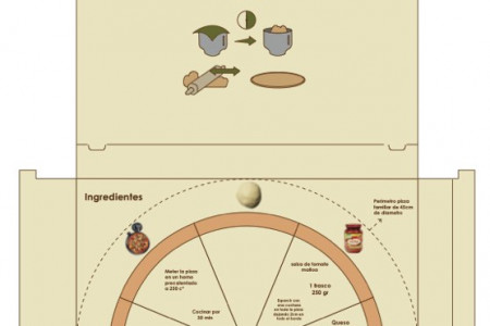 Pizza Recipe Instructional Packaging Infographic
