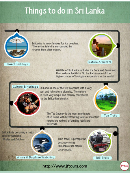 Things to do in Sri Lanka Infographic