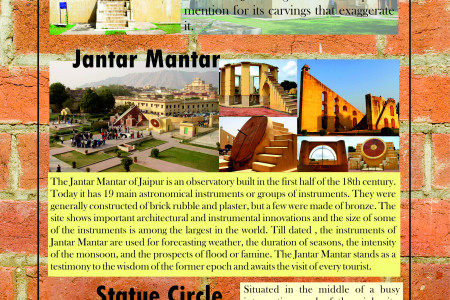 Places To Visit In Jaipur Infographic