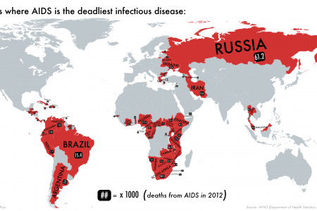 Places where AIDS is the Deadliest Infectious Disease Infographic