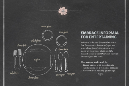 Place-Setting Survival Guide Infographic