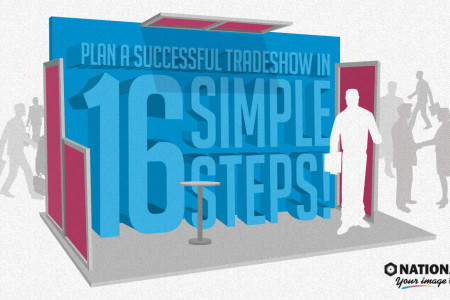 Plan a Successful Tradeshow in 16 Simple Steps Infographic